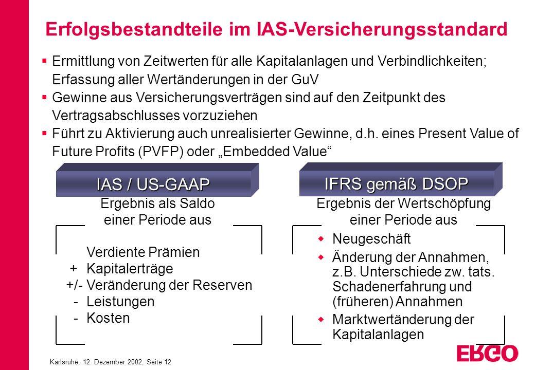 Karlsruhe, 12. Dezember 2002, Seite 12 IAS / US-GAAP IFRS gemäß DSOP Verdiente Prämien +Kapitalerträge +/-Veränderung der Reserven -Leistungen -Kosten