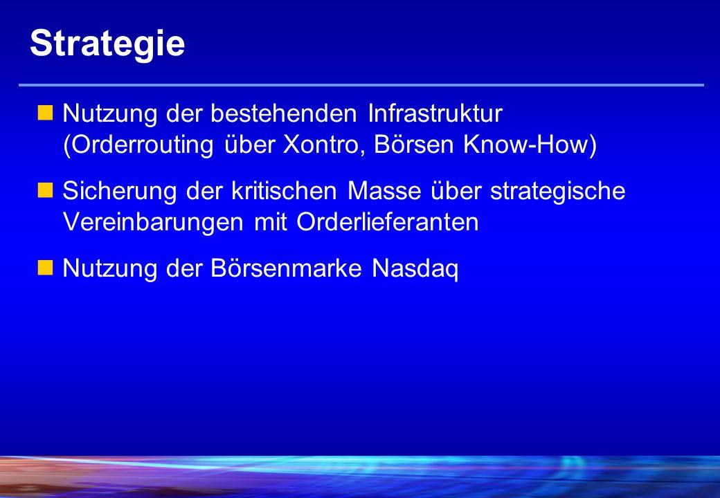 Strategie Nutzung der bestehenden Infrastruktur (Orderrouting über Xontro, Börsen Know-How) Sicherung der kritischen Masse über strategische Vereinbarungen mit Orderlieferanten Nutzung der Börsenmarke Nasdaq