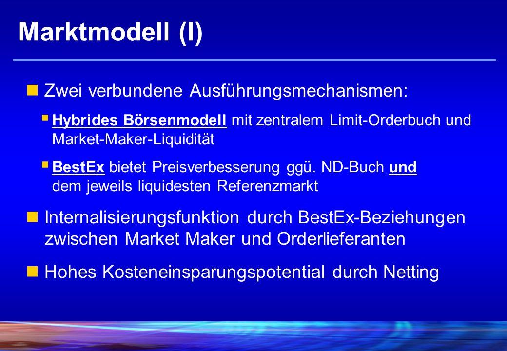 Marktmodell (I) Zwei verbundene Ausführungsmechanismen: Hybrides Börsenmodell mit zentralem Limit-Orderbuch und Market-Maker-Liquidität BestEx bietet Preisverbesserung ggü.