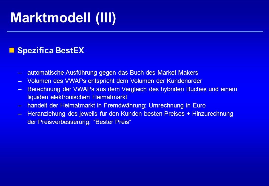 Marktmodell (III) Spezifica BestEX –automatische Ausführung gegen das Buch des Market Makers –Volumen des VWAPs entspricht dem Volumen der Kundenorder