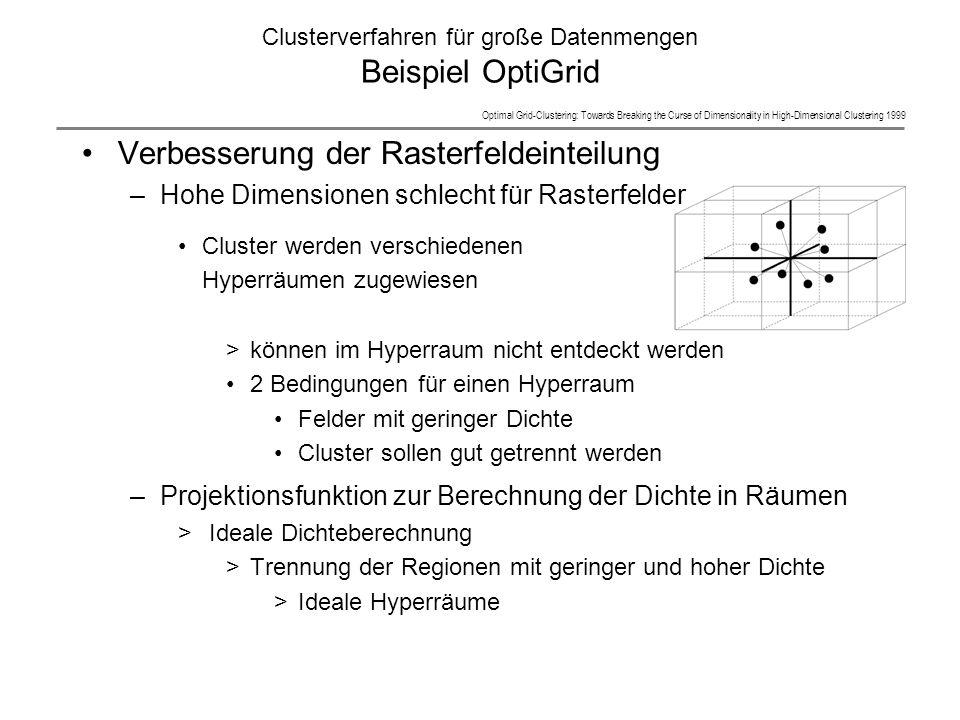 Clusterverfahren für große Datenmengen Beispiel OptiGrid Verbesserung der Rasterfeldeinteilung –Hohe Dimensionen schlecht für Rasterfelder Cluster wer