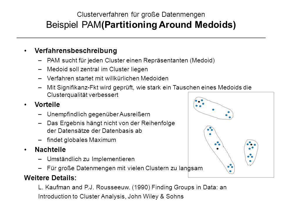 Clusterverfahren für große Datenmengen Beispiel PAM(Partitioning Around Medoids) Verfahrensbeschreibung –PAM sucht für jeden Cluster einen Repräsentan