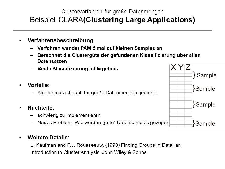 Clusterverfahren für große Datenmengen Beispiel CLARA(Clustering Large Applications) Verfahrensbeschreibung –Verfahren wendet PAM 5 mal auf kleinen Sa