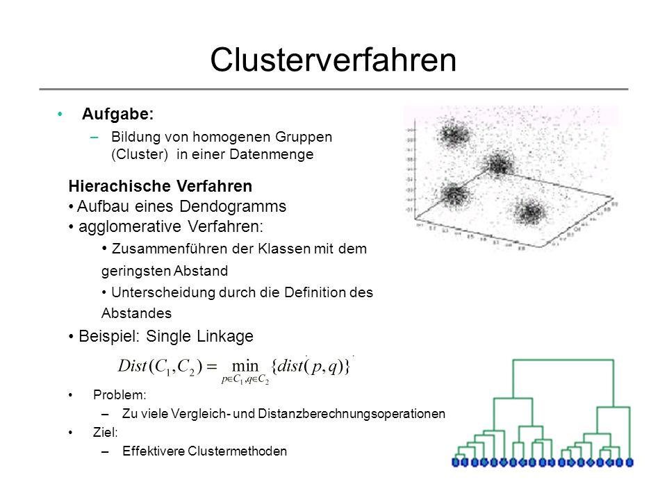 Clusterverfahren Aufgabe: –Bildung von homogenen Gruppen (Cluster) in einer Datenmenge Hierachische Verfahren Aufbau eines Dendogramms agglomerative V