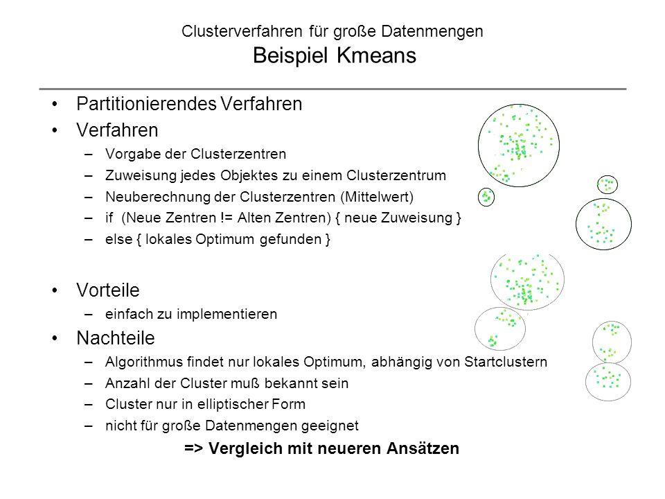 Partitionierendes Verfahren Verfahren –Vorgabe der Clusterzentren –Zuweisung jedes Objektes zu einem Clusterzentrum –Neuberechnung der Clusterzentren