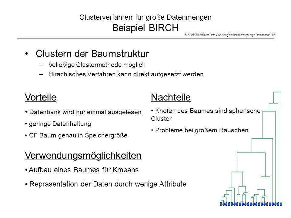 Clusterverfahren für große Datenmengen Beispiel BIRCH Clustern der Baumstruktur –beliebige Clustermethode möglich –Hirachisches Verfahren kann direkt