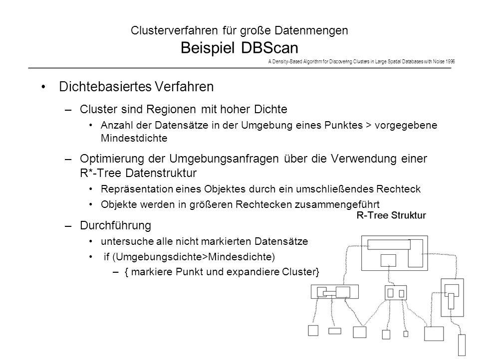 Clusterverfahren für große Datenmengen Beispiel DBScan Dichtebasiertes Verfahren –Cluster sind Regionen mit hoher Dichte Anzahl der Datensätze in der
