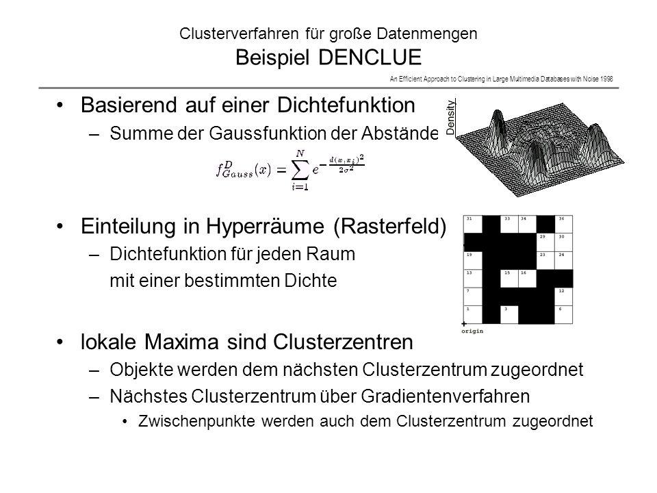 Clusterverfahren für große Datenmengen Beispiel DENCLUE Basierend auf einer Dichtefunktion –Summe der Gaussfunktion der Abstände Einteilung in Hyperrä