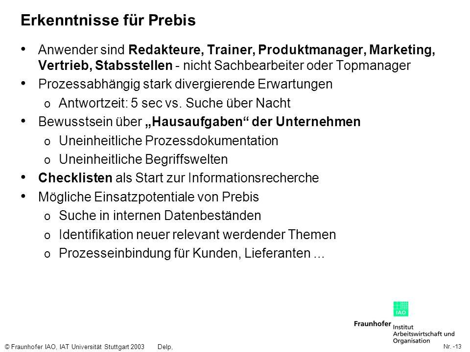 Nr. -13 © Fraunhofer IAO, IAT Universität Stuttgart 2003Delp, Engelbach Erkenntnisse für Prebis Anwender sind Redakteure, Trainer, Produktmanager, Mar