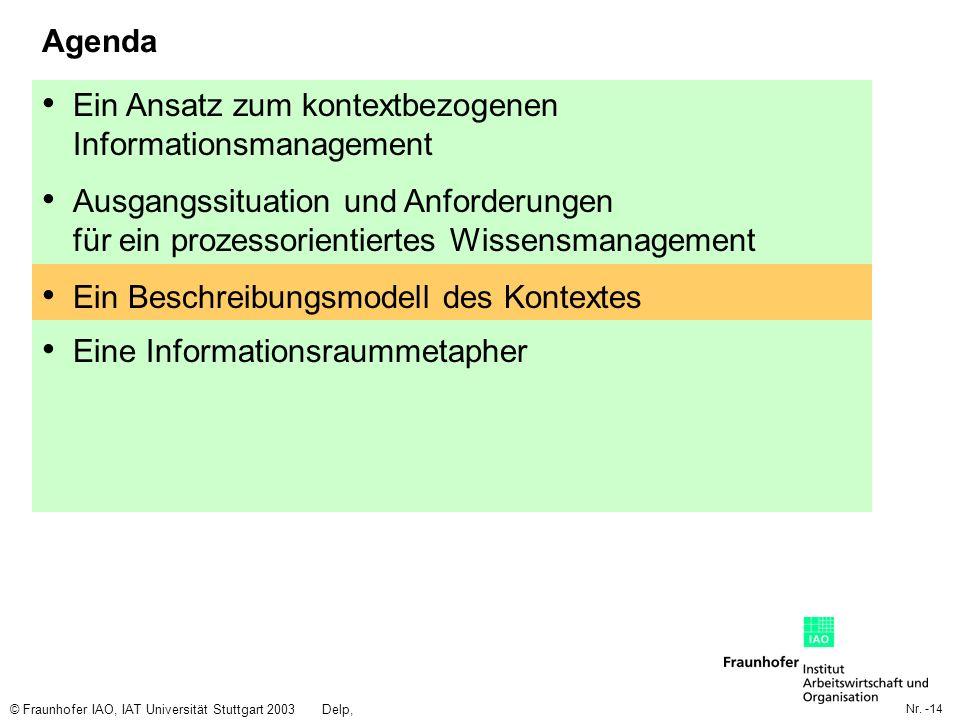 Nr. -14 © Fraunhofer IAO, IAT Universität Stuttgart 2003Delp, Engelbach Agenda Ein Ansatz zum kontextbezogenen Informationsmanagement Ausgangssituatio