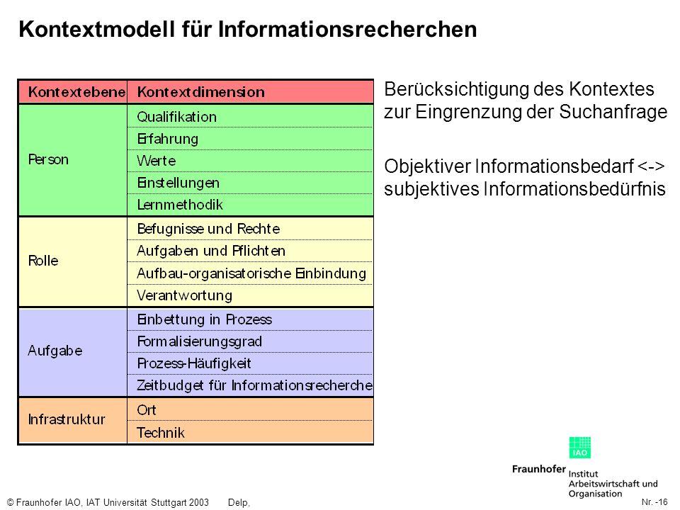 Nr. -16 © Fraunhofer IAO, IAT Universität Stuttgart 2003Delp, Engelbach Kontextmodell für Informationsrecherchen Berücksichtigung des Kontextes zur Ei