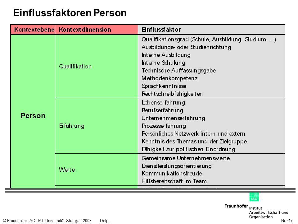 Nr. -17 © Fraunhofer IAO, IAT Universität Stuttgart 2003Delp, Engelbach Einflussfaktoren Person Person