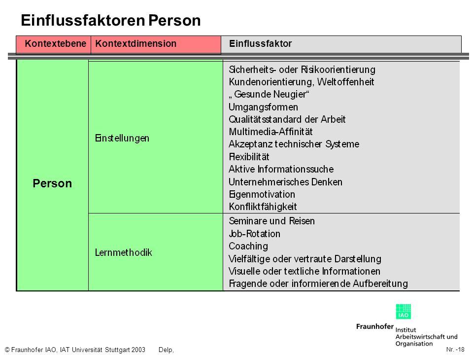 Nr. -18 © Fraunhofer IAO, IAT Universität Stuttgart 2003Delp, Engelbach Einflussfaktoren Person Person Kontextebene Kontextdimension Einflussfaktor