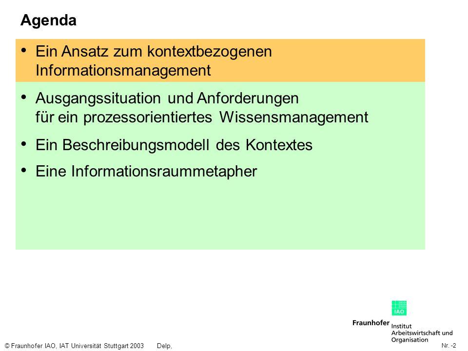 Nr. -2 © Fraunhofer IAO, IAT Universität Stuttgart 2003Delp, Engelbach Agenda Ein Ansatz zum kontextbezogenen Informationsmanagement Ausgangssituation