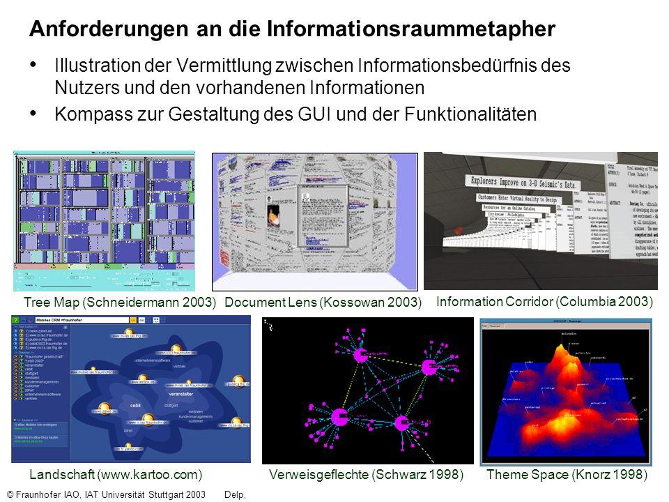 Nr. -24 © Fraunhofer IAO, IAT Universität Stuttgart 2003Delp, Engelbach Anforderungen an die Informationsraummetapher Illustration der Vermittlung zwi