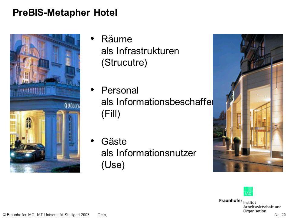 Nr. -25 © Fraunhofer IAO, IAT Universität Stuttgart 2003Delp, Engelbach PreBIS-Metapher Hotel Räume als Infrastrukturen (Strucutre) Personal als Infor
