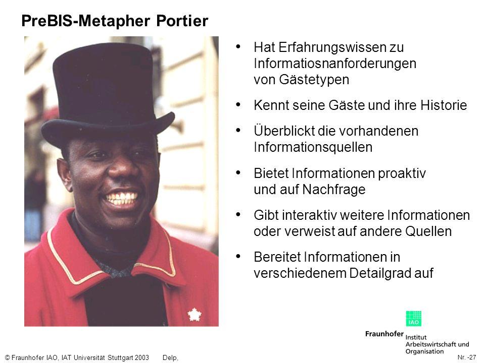 Nr. -27 © Fraunhofer IAO, IAT Universität Stuttgart 2003Delp, Engelbach PreBIS-Metapher Portier Hat Erfahrungswissen zu Informatiosnanforderungen von