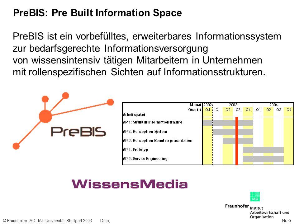 Nr. -3 © Fraunhofer IAO, IAT Universität Stuttgart 2003Delp, Engelbach PreBIS: Pre Built Information Space PreBIS ist ein vorbefülltes, erweiterbares