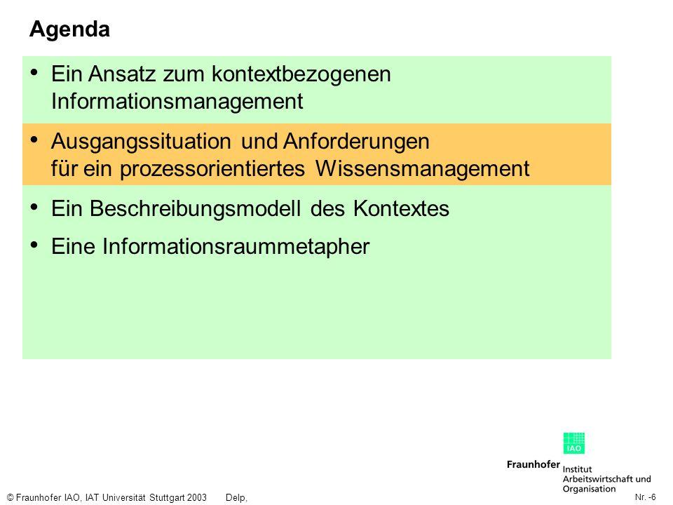 Nr. -6 © Fraunhofer IAO, IAT Universität Stuttgart 2003Delp, Engelbach Agenda Ein Ansatz zum kontextbezogenen Informationsmanagement Ausgangssituation