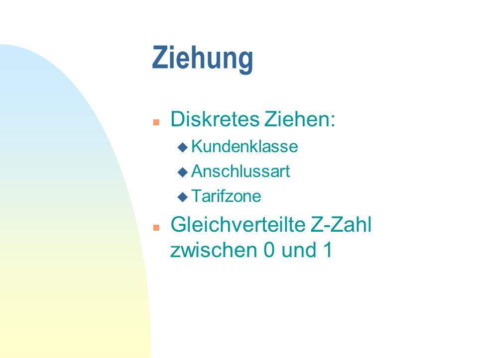 Ziehung n Diskretes Ziehen: u Kundenklasse u Anschlussart u Tarifzone n Gleichverteilte Z-Zahl zwischen 0 und 1
