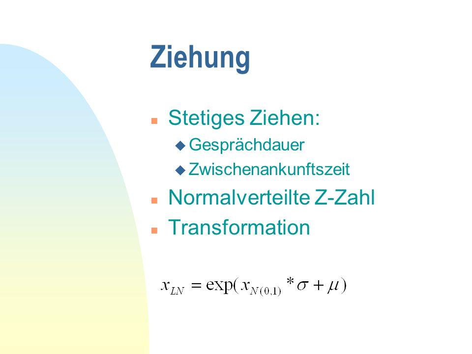 Ziehung n Stetiges Ziehen: u Gesprächdauer u Zwischenankunftszeit n Normalverteilte Z-Zahl n Transformation
