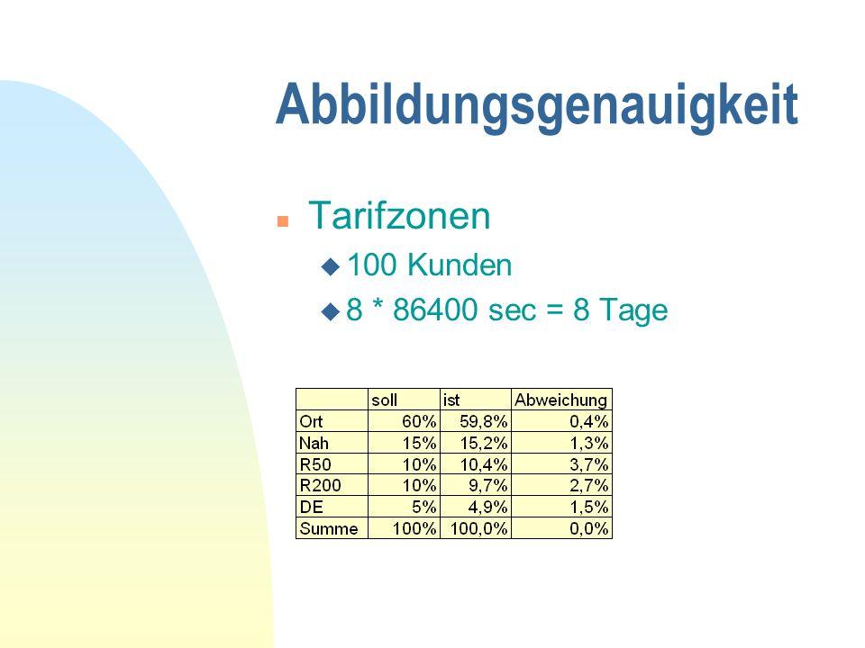 Abbildungsgenauigkeit n Tarifzonen u 100 Kunden u 8 * 86400 sec = 8 Tage