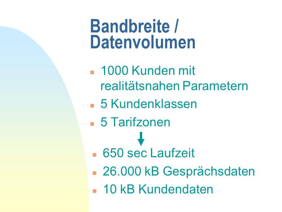 Bandbreite / Datenvolumen n 1000 Kunden mit realitätsnahen Parametern n 5 Kundenklassen n 5 Tarifzonen n 650 sec Laufzeit n 26.000 kB Gesprächsdaten n 10 kB Kundendaten