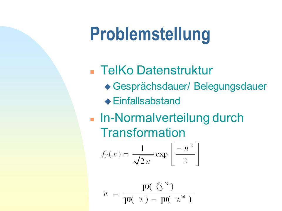 Problemstellung n TelKo Datenstruktur u Gesprächsdauer/ Belegungsdauer u Einfallsabstand n ln-Normalverteilung durch Transformation