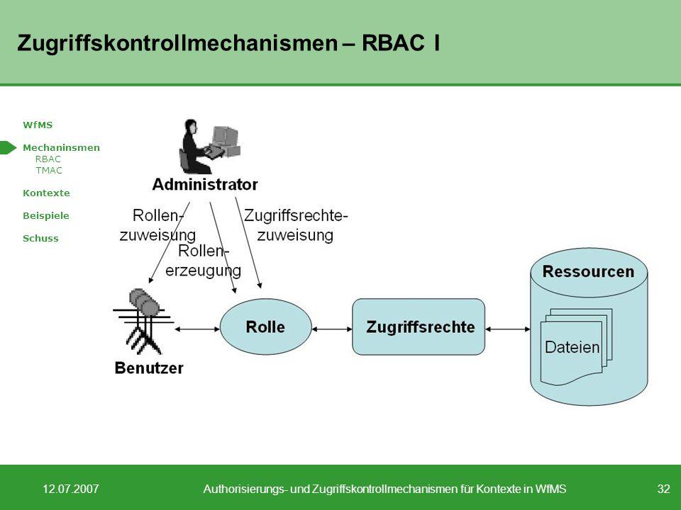 32 12.07.2007Authorisierungs- und Zugriffskontrollmechanismen für Kontexte in WfMS Zugriffskontrollmechanismen – RBAC I WfMS Mechaninsmen RBAC TMAC Ko
