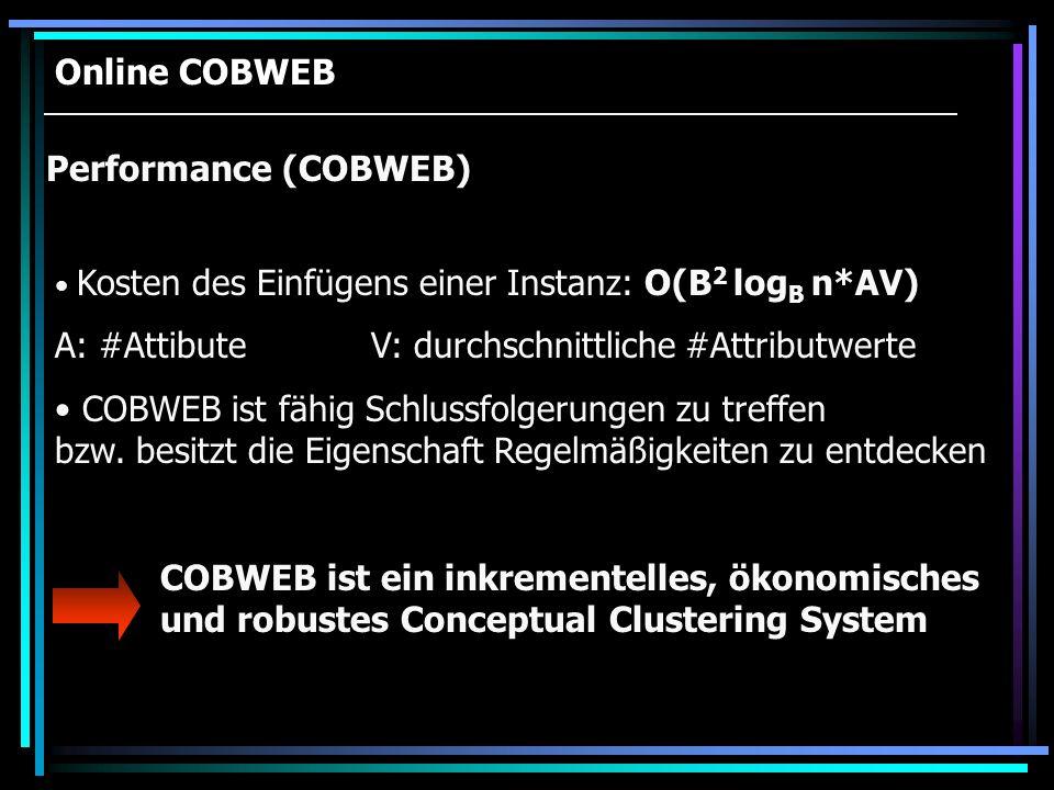 Online COBWEB Performance (COBWEB) Kosten des Einfügens einer Instanz: O(B 2 log B n*AV) A: #Attibute V: durchschnittliche #Attributwerte COBWEB ist f