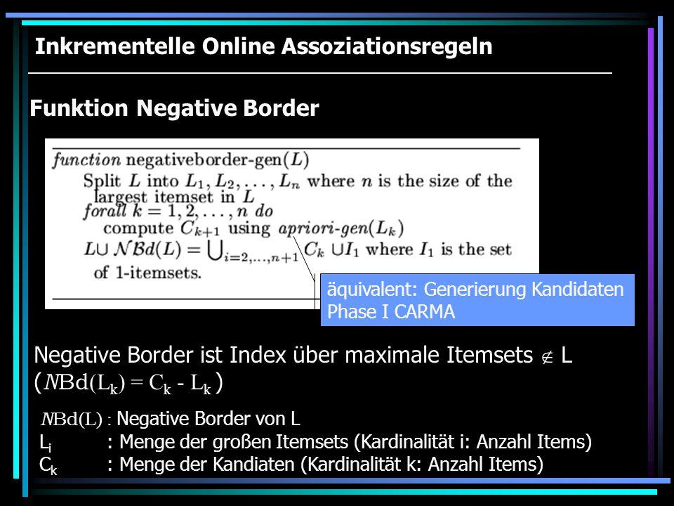 Inkrementelle Online Assoziationsregeln Funktion Negative Border N Bd (L): Negative Border von L L i : Menge der großen Itemsets (Kardinalität i: Anza