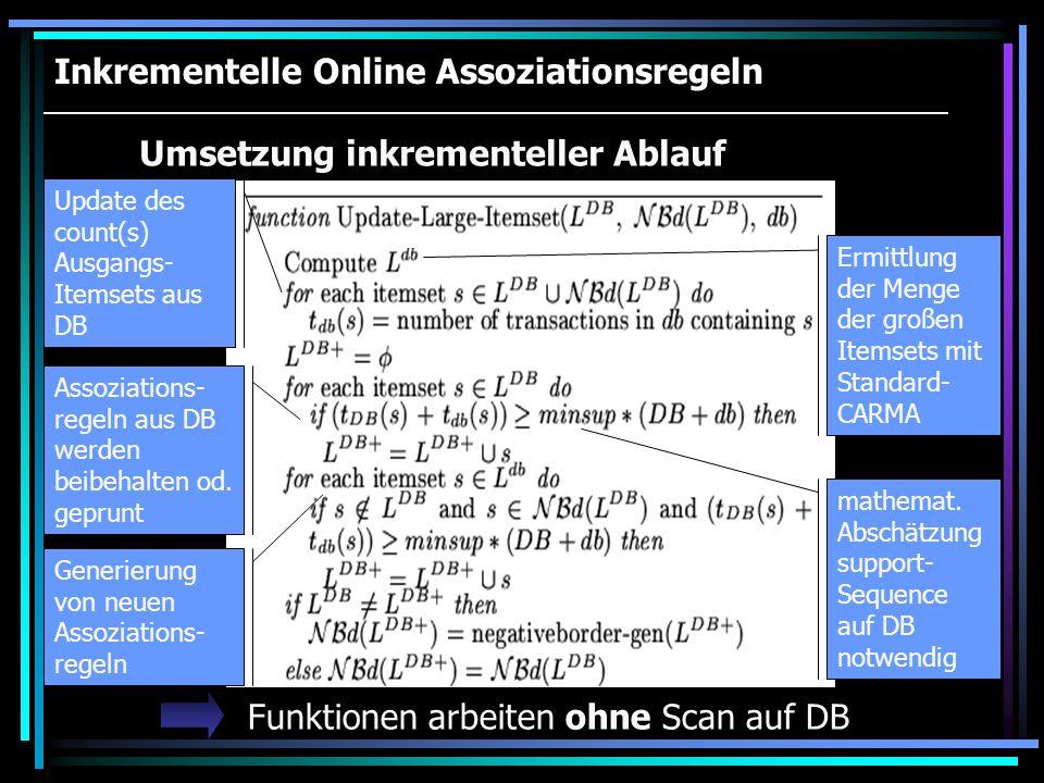 Inkrementelle Online Assoziationsregeln Umsetzung inkrementeller Ablauf Ermittlung der Menge der großen Itemsets mit Standard- CARMA Update des count(