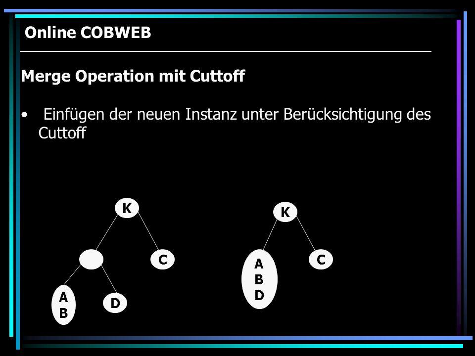 Online COBWEB C ABDABD K Merge Operation mit Cuttoff Einfügen der neuen Instanz unter Berücksichtigung des Cuttoff C ABAB K D