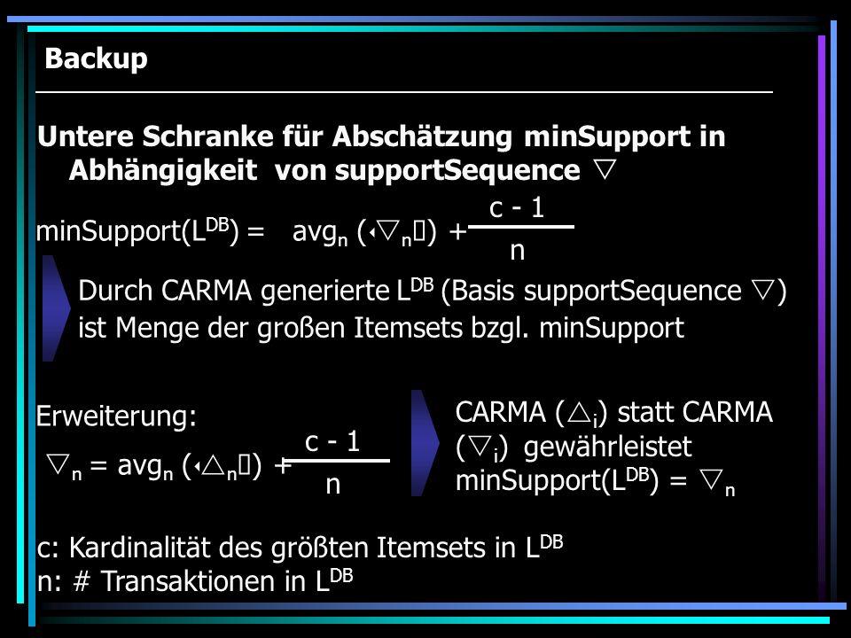 Backup Untere Schranke für Abschätzung minSupport in Abhängigkeit von supportSequence minSupport(L DB ) = avg n ( n ) + c - 1 n c: Kardinalität des gr