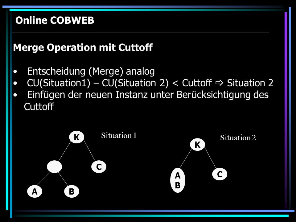 Online COBWEB C K BA C ABAB K Situation 1 Situation 2 Merge Operation mit Cuttoff Entscheidung (Merge) analog CU(Situation1) – CU(Situation 2) < Cutto