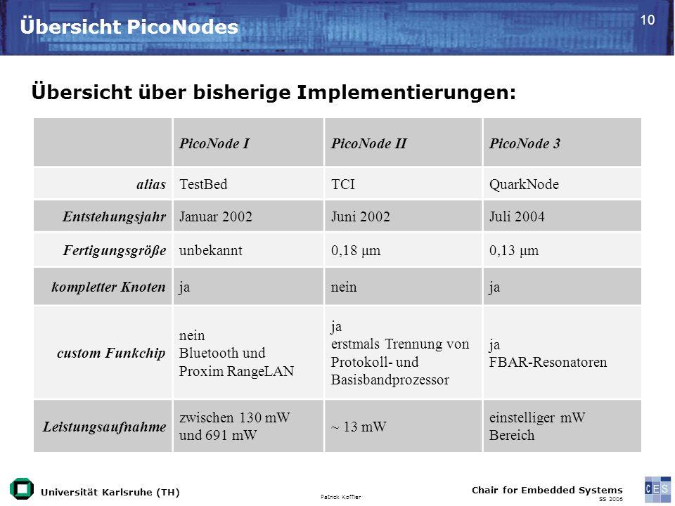 Universität Karlsruhe (TH) Patrick Koffler Chair for Embedded Systems SS 2006 10 Übersicht PicoNodes PicoNode IPicoNode IIPicoNode 3 aliasTestBedTCIQuarkNode EntstehungsjahrJanuar 2002Juni 2002Juli 2004 Fertigungsgrößeunbekannt0,18 μm0,13 μm kompletter Knotenjaneinja custom Funkchip nein Bluetooth und Proxim RangeLAN ja erstmals Trennung von Protokoll- und Basisbandprozessor ja FBAR-Resonatoren Leistungsaufnahme zwischen 130 mW und 691 mW ~ 13 mW einstelliger mW Bereich Übersicht über bisherige Implementierungen: