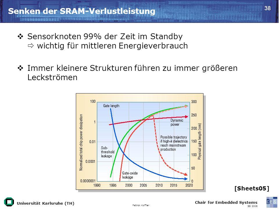 Universität Karlsruhe (TH) Patrick Koffler Chair for Embedded Systems SS 2006 38 Senken der SRAM-Verlustleistung Sensorknoten 99% der Zeit im Standby wichtig für mittleren Energieverbrauch Immer kleinere Strukturen führen zu immer größeren Leckströmen [Sheets05]