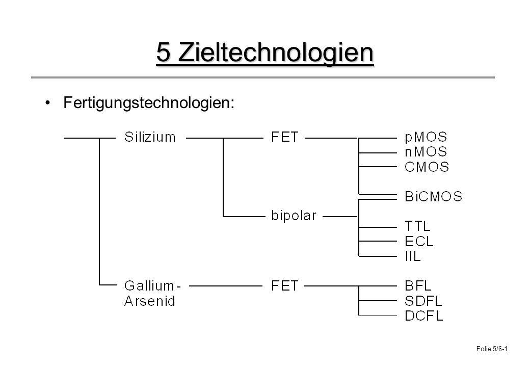 Folie 5/6-1 5 Zieltechnologien Fertigungstechnologien: