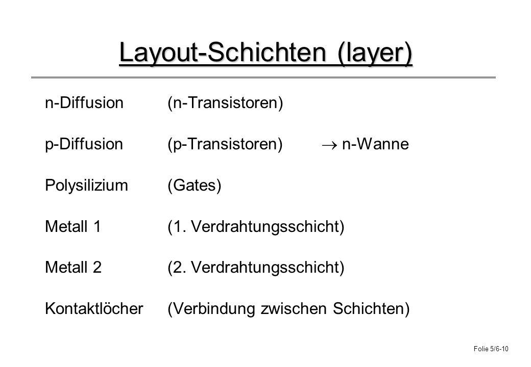 Folie 5/6-10 Layout-Schichten (layer) n-Diffusion(n-Transistoren) p-Diffusion(p-Transistoren) n-Wanne Polysilizium(Gates) Metall 1(1. Verdrahtungsschi