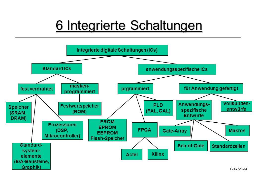 Folie 5/6-14 6 Integrierte Schaltungen Integrierte digitale Schaltungen (ICs) Standard ICs anwendungsspezifische ICs fest verdrahtet masken- programmi