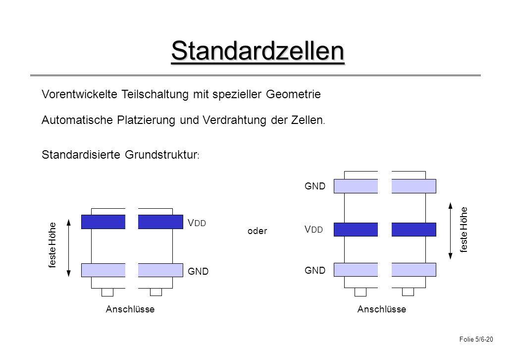 Folie 5/6-20 Standardzellen oder Standardisierte Grundstruktur : Vorentwickelte Teilschaltung mit spezieller Geometrie Automatische Platzierung und Ve