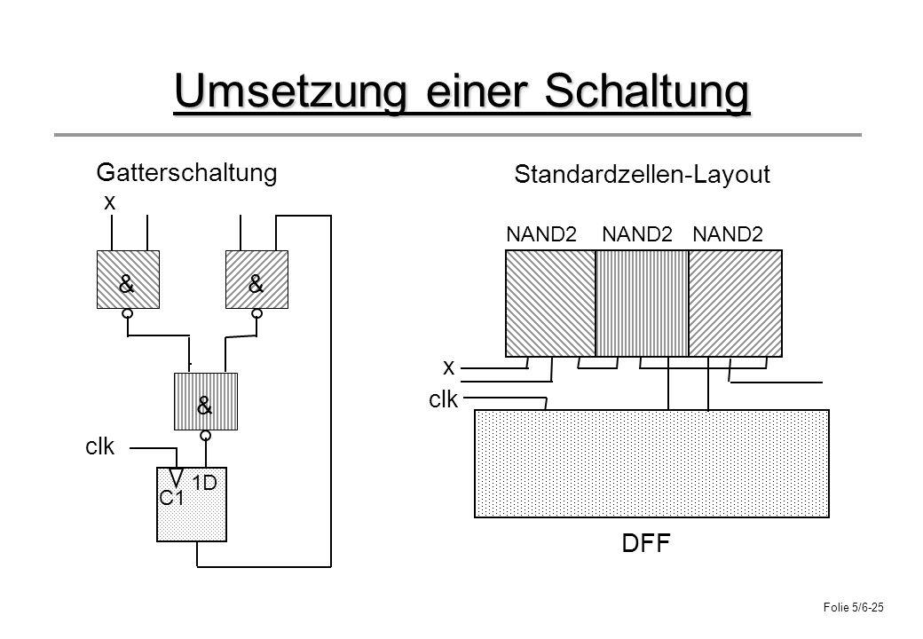 Folie 5/6-25 Umsetzung einer Schaltung Standardzellen-Layout Gatterschaltung && & C1 1D clk x NAND2 DFF clk x