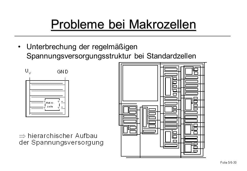 Folie 5/6-30 Probleme bei Makrozellen Unterbrechung der regelmäßigen Spannungsversorgungsstruktur bei Standardzellen