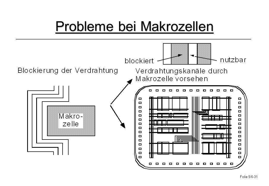 Folie 5/6-31 Probleme bei Makrozellen