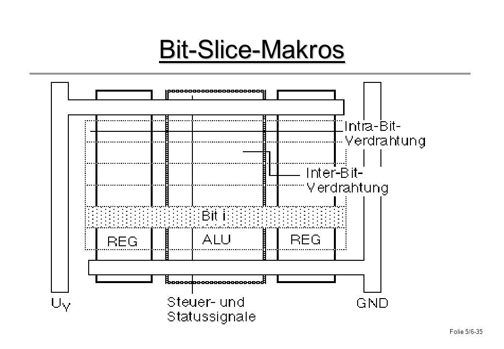 Folie 5/6-35 Bit-Slice-Makros