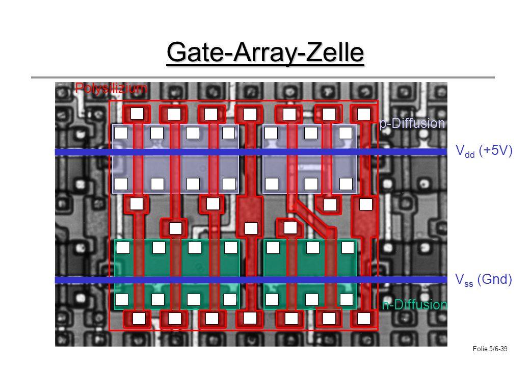 Folie 5/6-39 Gate-Array-Zelle p-Diffusion n-Diffusion Polysilizium V dd (+5V) V ss (Gnd)
