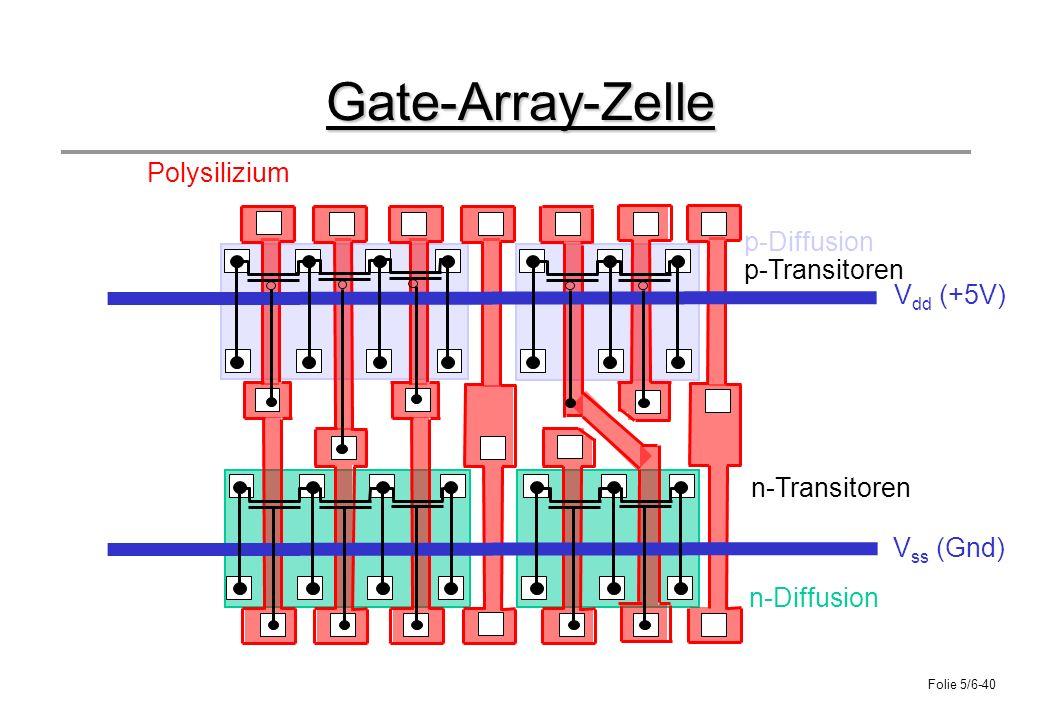 Folie 5/6-40 p-Diffusion n-Diffusion Polysilizium V dd (+5V) V ss (Gnd) Gate-Array-Zelle p-Transitoren n-Transitoren