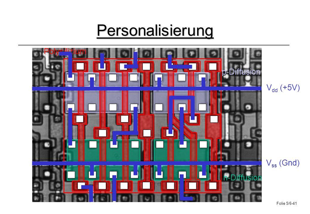 Folie 5/6-41 Personalisierung p-Diffusion n-Diffusion Polysilizium V dd (+5V) V ss (Gnd)