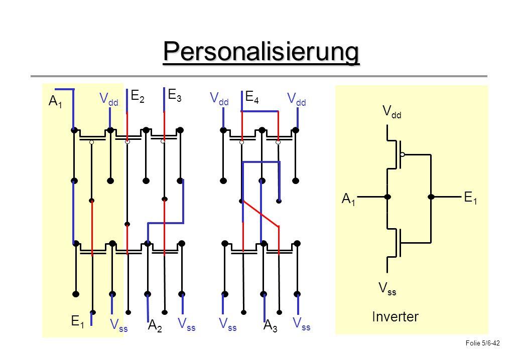 Folie 5/6-42 V dd V ss E1E1 A1A1 Inverter Personalisierung V dd V ss E1E1 E3E3 E2E2 E4E4 A3A3 A2A2 A1A1