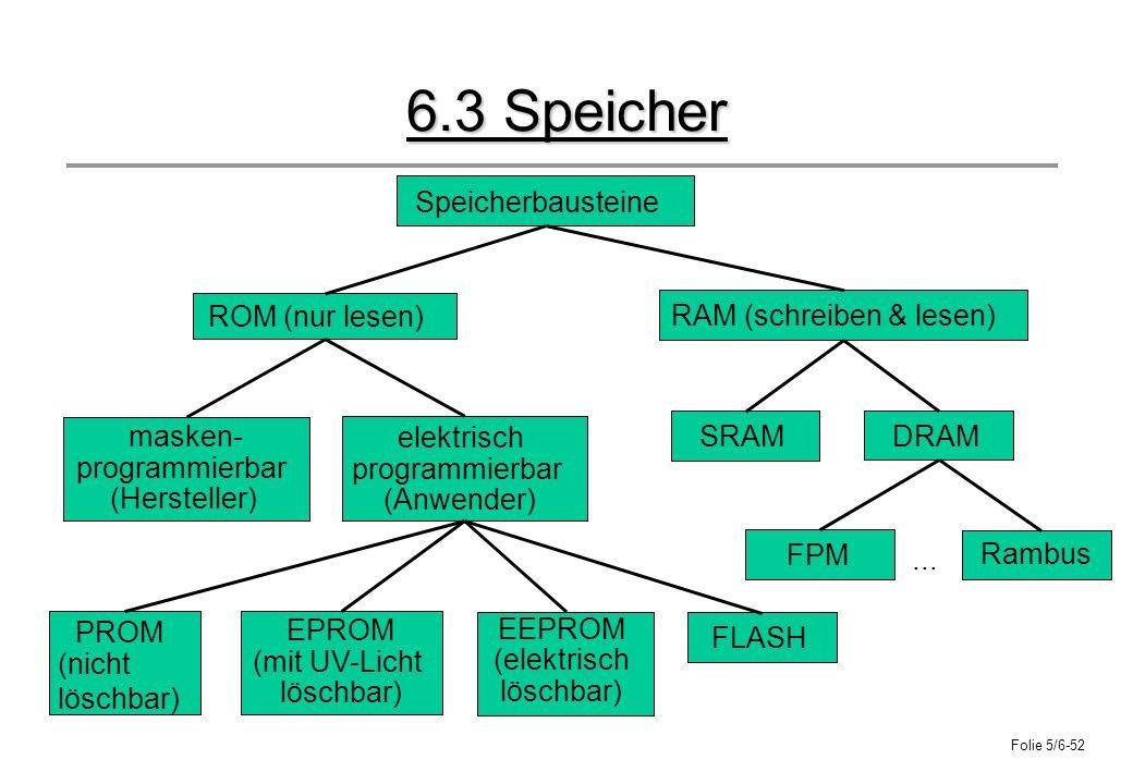 Folie 5/6-52 6.3 Speicher Speicherbausteine ROM (nur lesen) masken- programmierbar (Hersteller) elektrisch programmierbar (Anwender) DRAM SRAM PROM (n